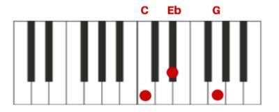 tríade menor